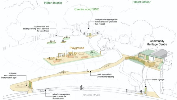 Artist impression of CAER Heritage Centre