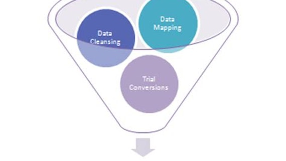 three circles inside a funnel each circle has a label, data cleansing, data mapping or trial conversions. there is an arrow omitting from the bottom of the funnel that says, data conversion.
