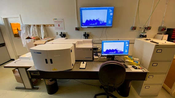 Multi-wavelength Raman equipment