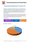 Mental Health & Wellbeing Access Report