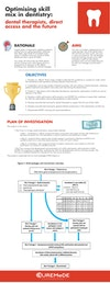 Direct Access to Therapists Infographic.pdf